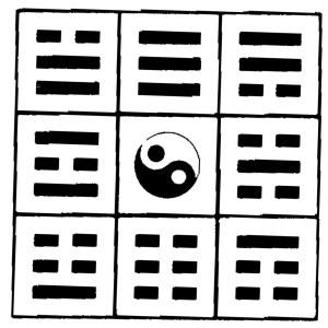 Representación del Yin y Yang